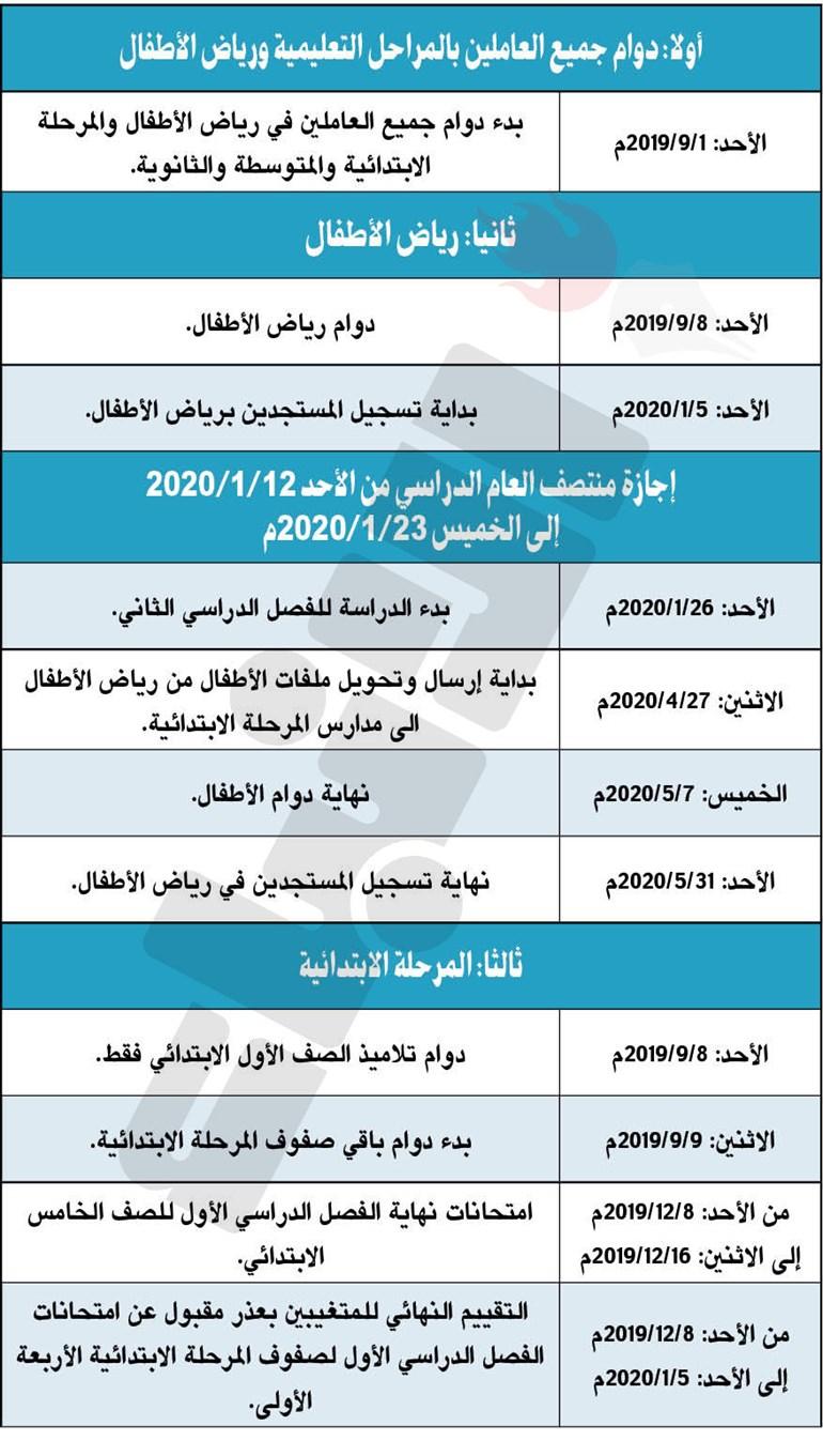 الأنباء تنشر التقويم الدراسي للعام جريدة الأنباء Kuwait